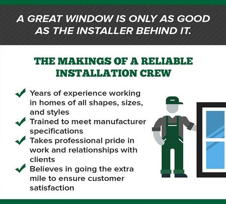 Window Replacement: What to Expect from a Professional Installer