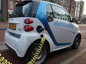 Electric Cars Cheaper Than Petrol