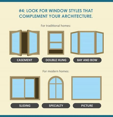 Things to Remember When Buying Replacement Windows