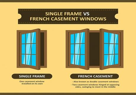 Design Match: 7 Home Styles Perfect for Casement Windows