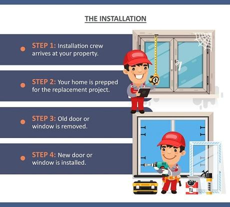 The Ideal Door and Window Replacement Process