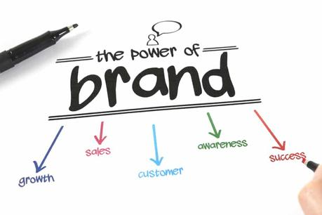 branding-backlinkfy.jpg