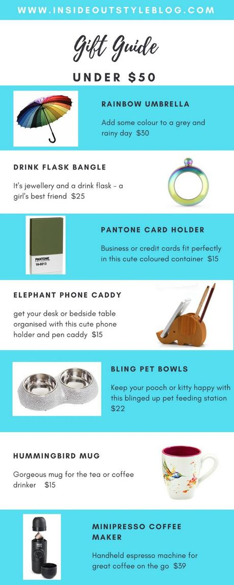 Fabulous Christmas Gift Guide Ideas for All Budgets