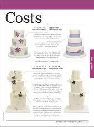 How to Choose Your Wedding and Groom's Cakes