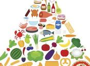 Help Change Dietary Guidelines Support Nutrition Coalition