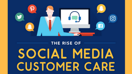 The Newest Trend in Digital Marketing: Social Media Customer Care