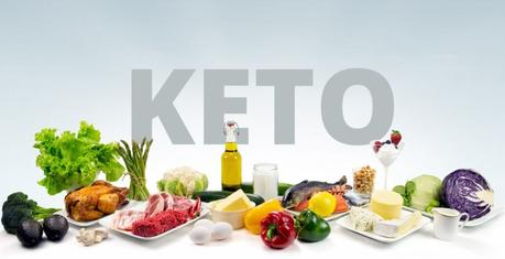 New guide: What is a keto diet, and other common questions