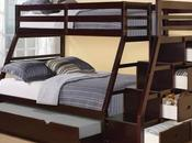 Bunk Beds Boys Girls Rooms