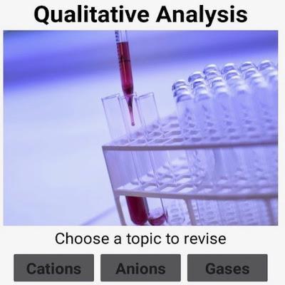 Secondary School Chemistry - Qualitative Analysis Flashcard