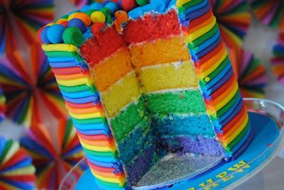 Rainbow Fruit Cake Company