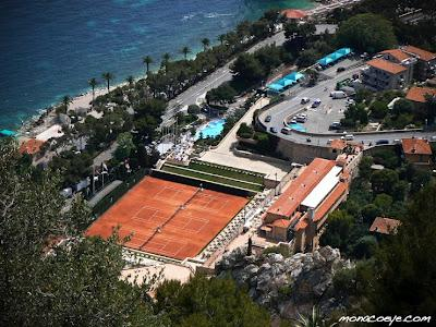 Clay Court Season Begins in Monte Carlo