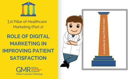 1st Pillar (Part 2): Role of Digital Marketing in Improving Patient Satisfaction
