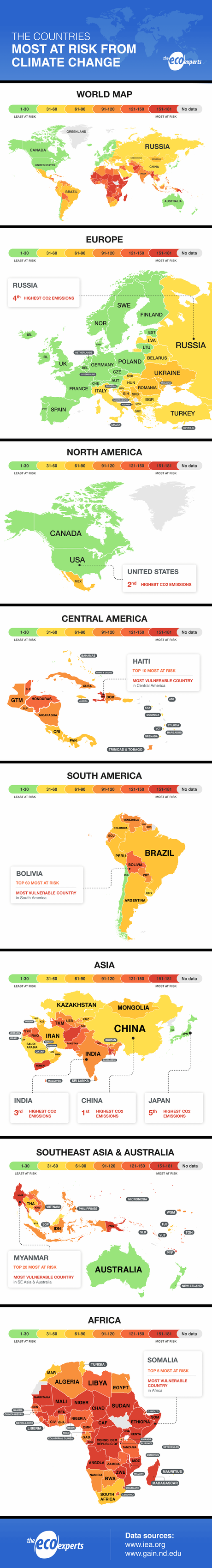 Map of countries most likely to survive climate change
