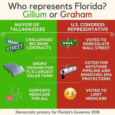 The Best Governor for Florida