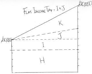 ATCOR and tax incidence