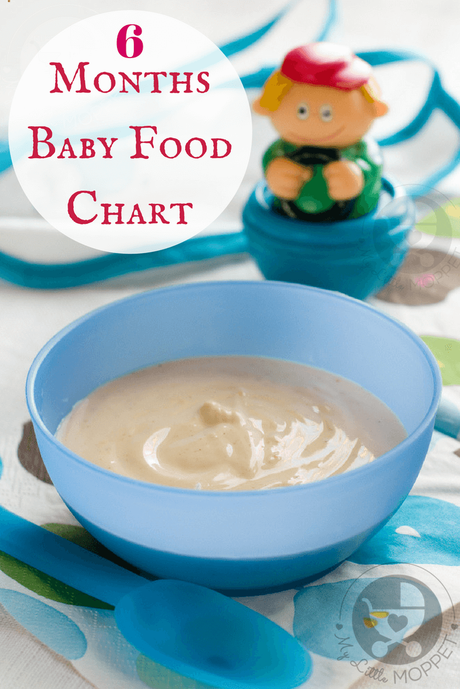 Start your little one's journey into solid foods the right way with our 6 months Baby Food Chart! Includes healthy and nutritious Indian recipes too!