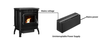 Battery Backup For Pellet Stoves – 3 Ways To Keep The Heat On
