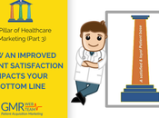 Pillar (Part Improved Patient Satisfaction Impacts Your Bottom Line