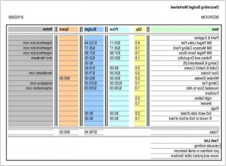 renovate decorate budget worksheet