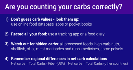 How to get your carb counts right