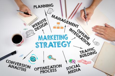 Keep your marketing on target with this very simple plan