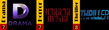 Movie Reviews 101 Midnight Horror – Monster Hunter (2014)