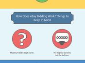 Significance eBay