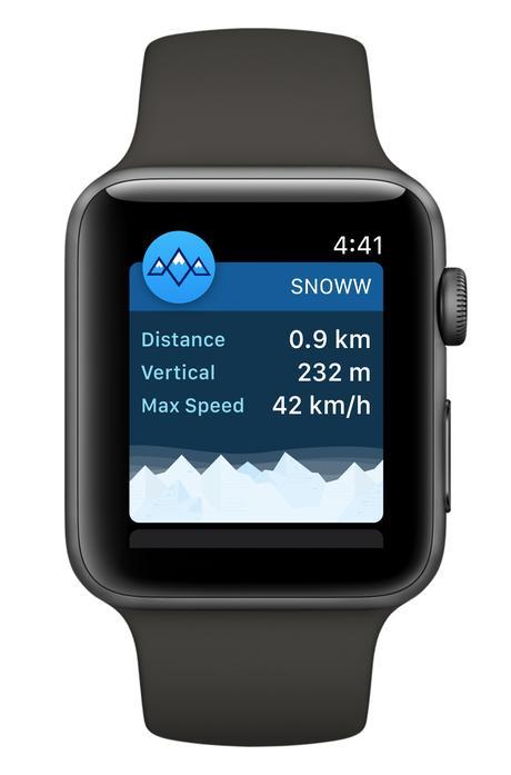 Faya - Fitness On Toast - Apple Watch - Chedi Andermatt-5
