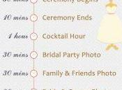 Expert Tips Creating Traditional Wedding Reception Timeline