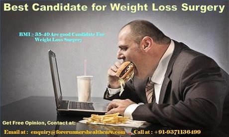 Weight Loss Surgery in India: Get Slim Body Shape at Affordable Cost