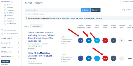How to Build High Authority Links to Skyrocket SEO Rankings