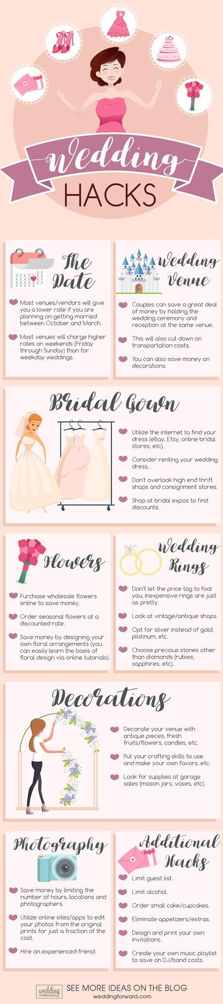 cheap wedding hacks infographic ideas