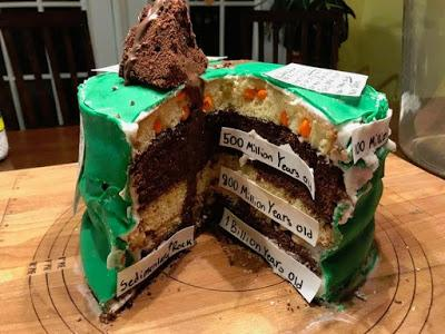 SCIENCE PROJECT LAYER CAKE--History of the Earth