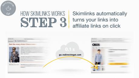 How does Skimlinks work: step 3