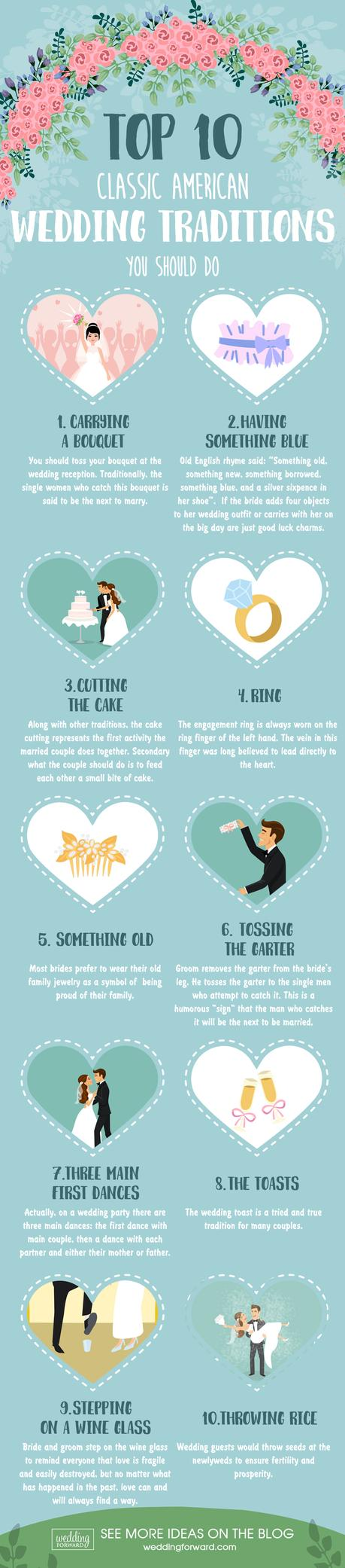 american wedding traditions top 10 classic american wedding traditions you should do infographic