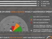 CMMS Maintenance Statistics Should Know Going Into 2018