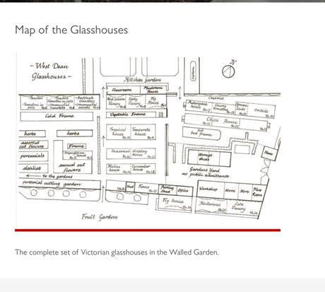 West Dean Gardens Victorian Glasshouses