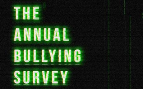 cyberbullying survey 2017
