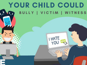 Your Child Could Cyber Bully! Victim! witness–Find with Phone Surveillance