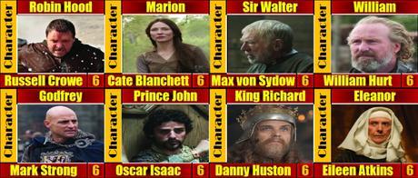 Russell Crowe Weekend – Robin Hood (2010)