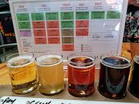 Durham, Craft Beer, Lemurs, and American Tobacco