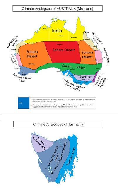 Climate comparisons