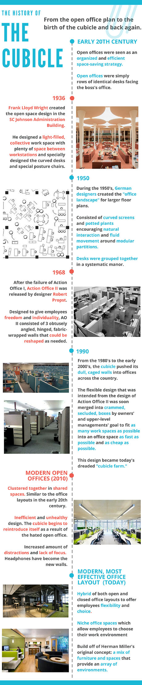 History of the Cubicle