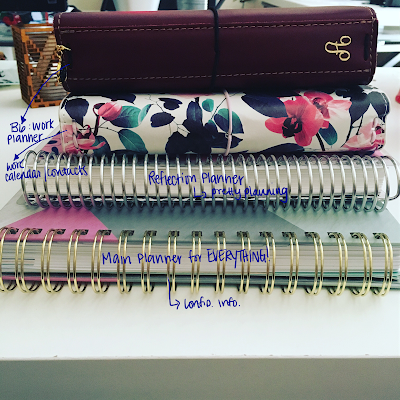 Planner Update!  Planner System is going strong