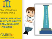 Pillar (Part Content Marketing Helps Practices Improve Their Brand's Online Presence
