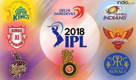 IPL 2018 Significant Knocks, Spells and Performances #IPL2018