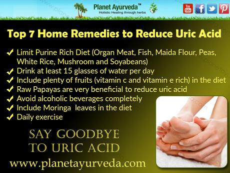 Home & Herbal Remedies for Increased Uric Acid Level (Gout)