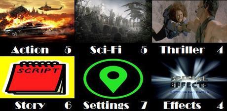 ABC Film Challenge – Action Movies – E – Earthtastrophe (2016)