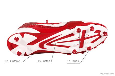 Parts of a Lacrosse Cleat - Outsole - Anatomy of an Athletic Shoe - Athlete Audit