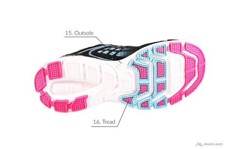 Parts of a Cross Training Shoe - Outsole - Anatomy of an Athletic Shoe - Athlete Audit